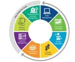 Emerson unveils new terminal management software