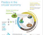 BASF, Security Matters collaborate to accelerate progress towards a circular economy for plastics