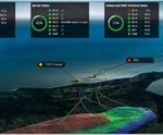 TechnipFMC, DNV GL ink collaboration to set the benchmark for trust in oil and gas industry's digital twins