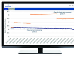 Emerson's enhanced software empower refiners to better secure health and safety of operations, surrounding communities