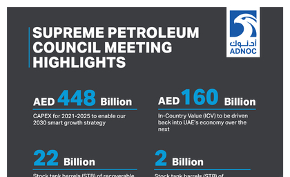 HH Sheikh Mohamed bin Zayed commends ADNOC's agility and resilience at SPC meeting