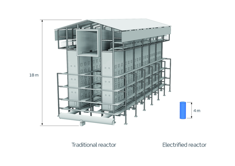 Topsoe's eSMR technology may reduce the traditional steam reforming unit found in most chemical plants from the size of a six-story building, 30 metres in length, to just a few cubic metres.